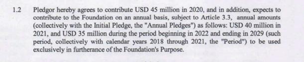 Amended Pledge PMI FSFW 9.2020