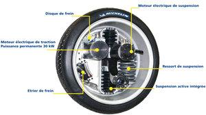 Michelinactivewheel1069