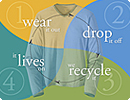 Patagoniagarment_recycling